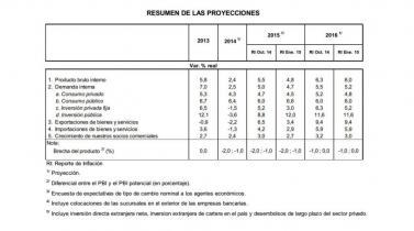 Conoce las proyecciones económicas del BCR para el 2015-2016