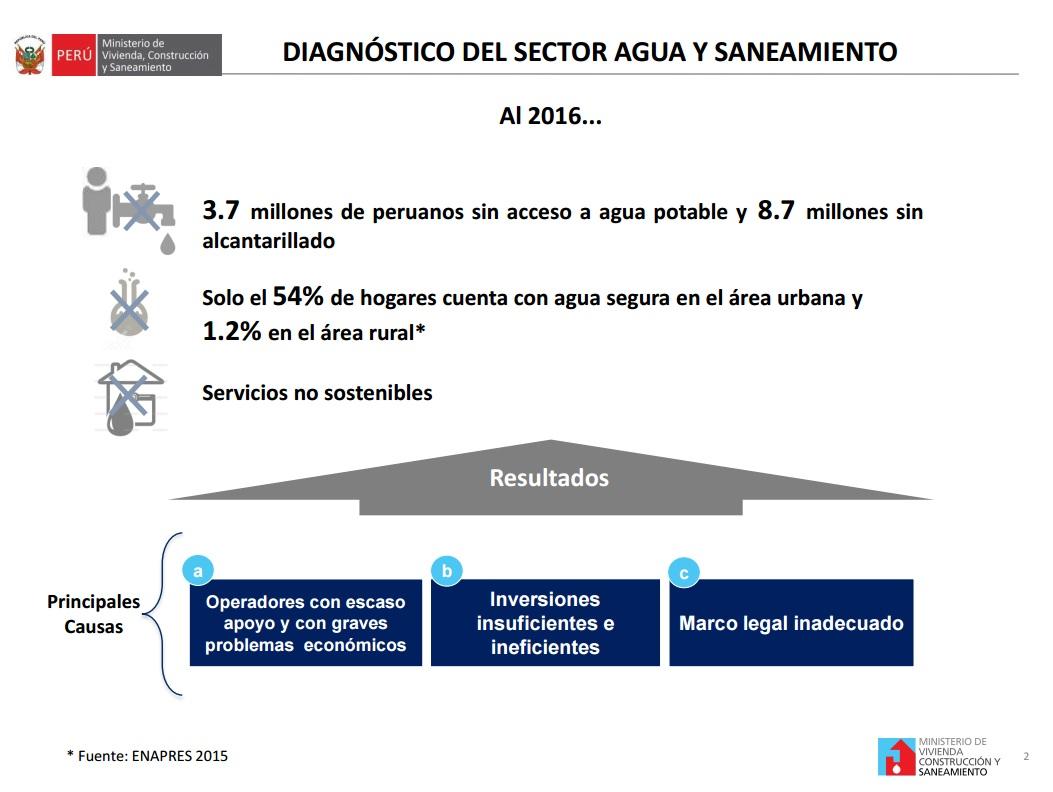 Facultades legislativas: Estos son los planteamientos del Ejecutivo sobre agua potable