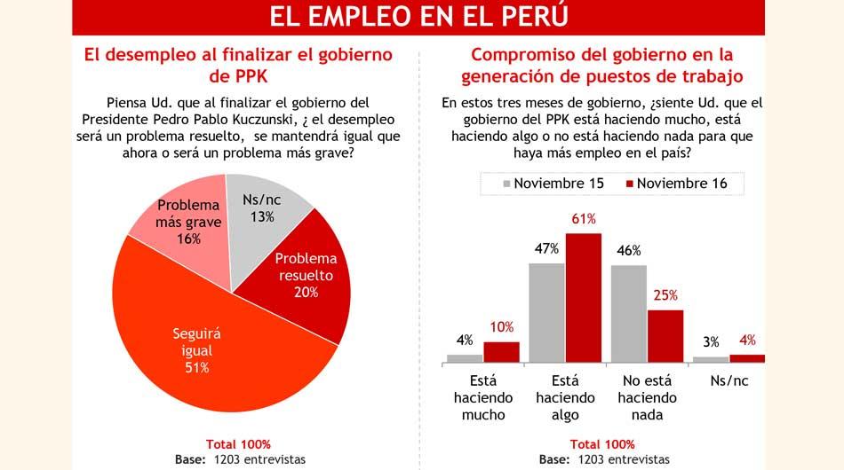 Solicitar refugio en Perú Permiso temporal de permanencia Carnet de extranjería en Perú Permiso para firmar contratos Teléfono móvil en Perú.