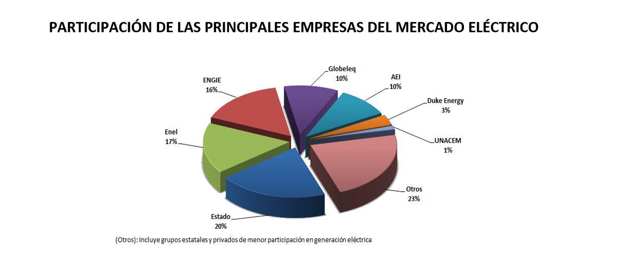 http://cde.gestion2.e3.pe/ima/0/0/1/8/7/187634.jpg