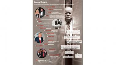 Donald Trump: Datos de su vida y su entorno de confianza a dos días de su toma de posesión