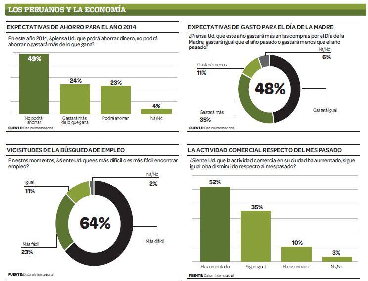 El 83% gastará igual o más en sus regalos por el Día de la Madre