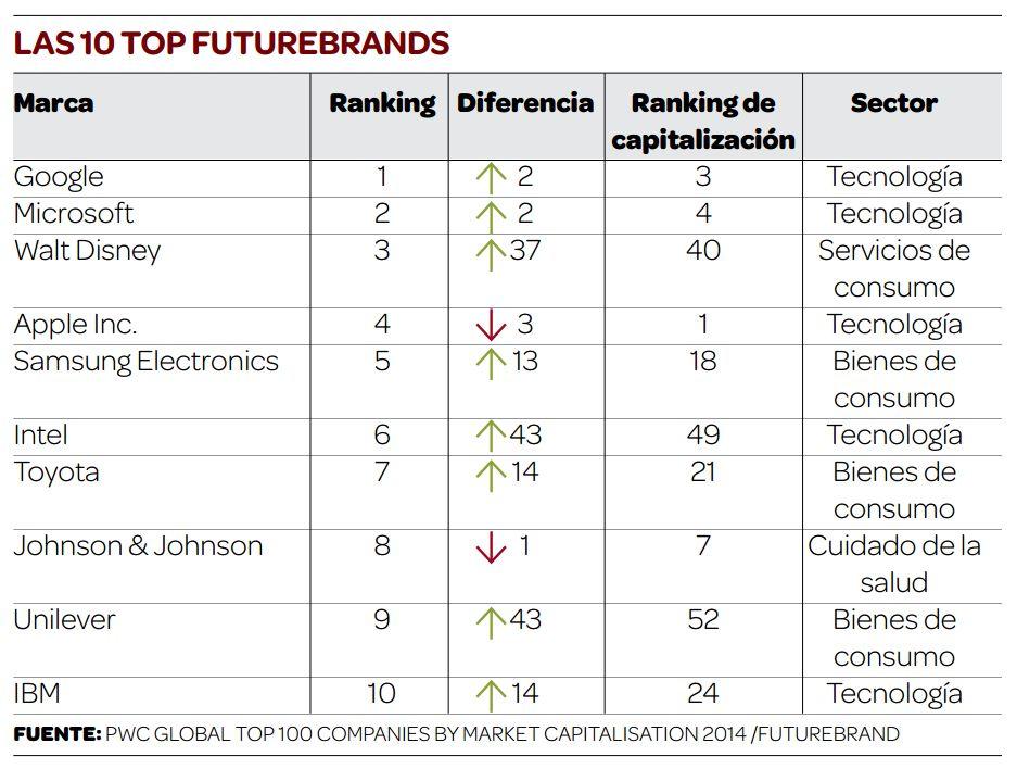 El 67% de consumidores leen etiqueta de productos para conocer a empresa