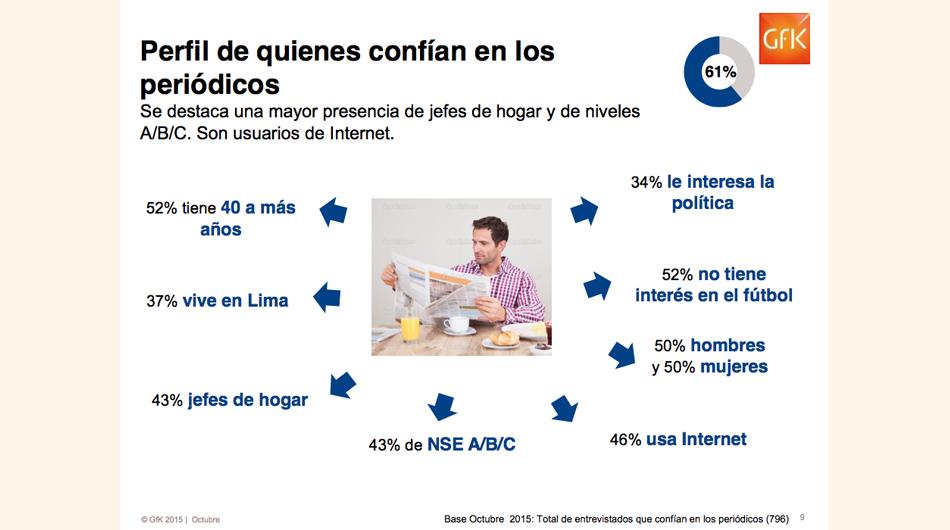 Internet, GfK, consumidores, encuesta