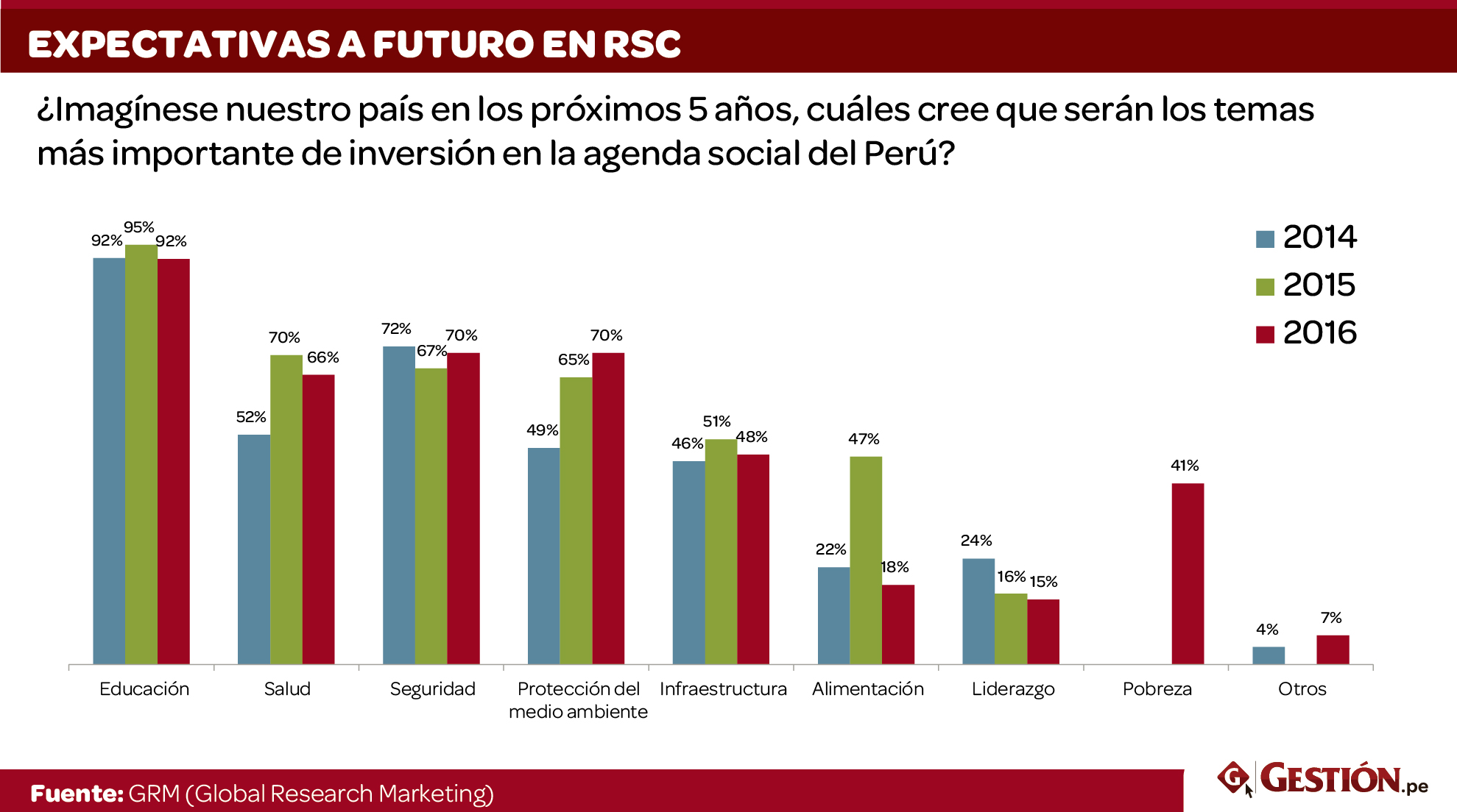 empresas peruanas, responsabilidad social, RSC