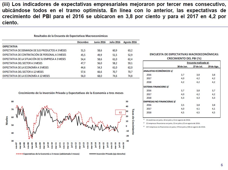 Analistas prevén recuperación paulatina en la generación de empleo para el 2017