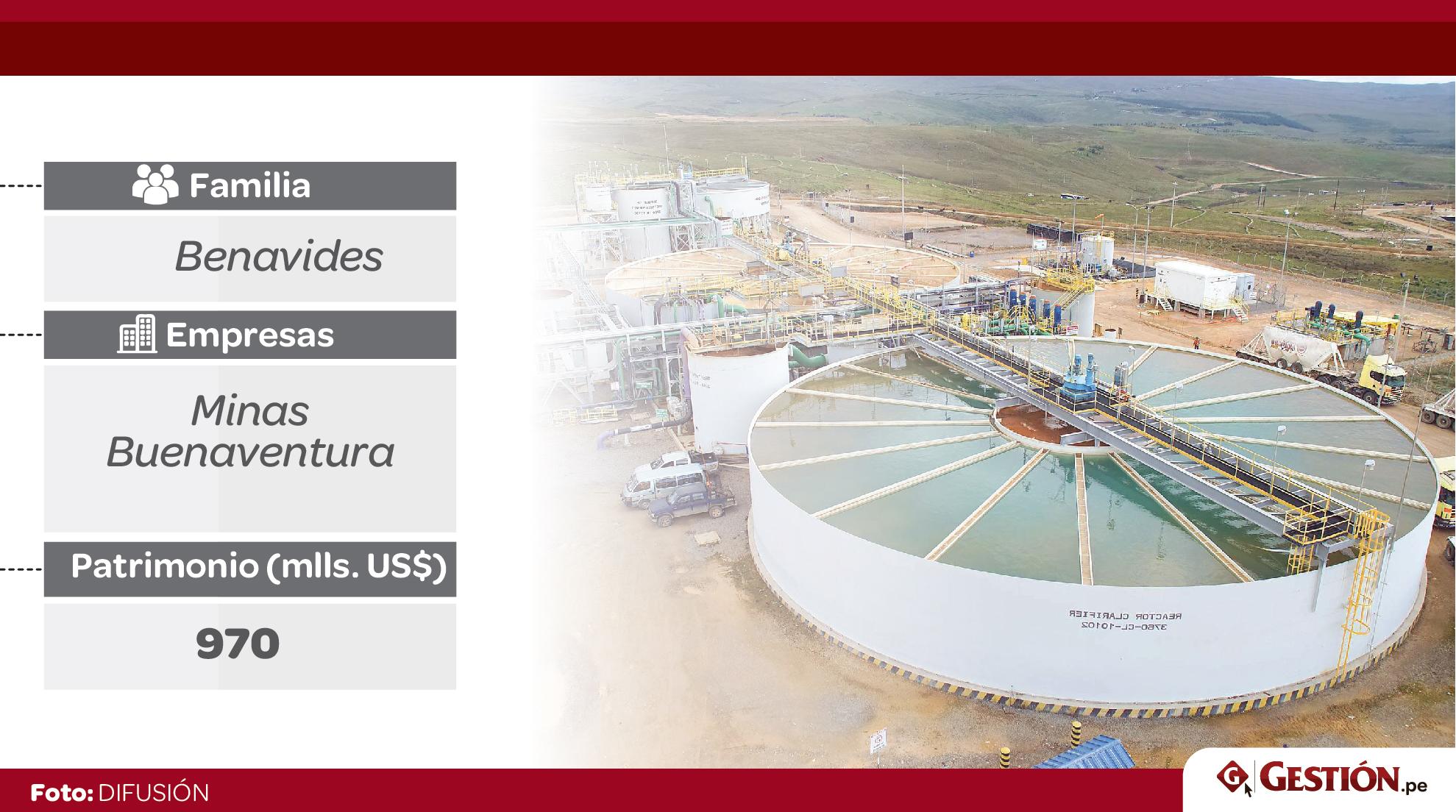 Perú, empresas, millonarios, dinero, familias