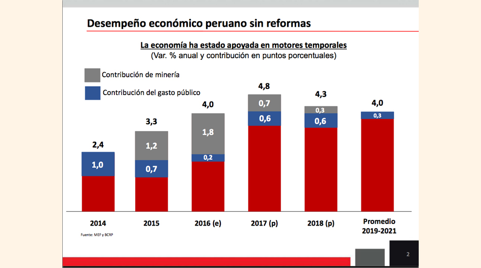 economia, PCM, decretos legislativos