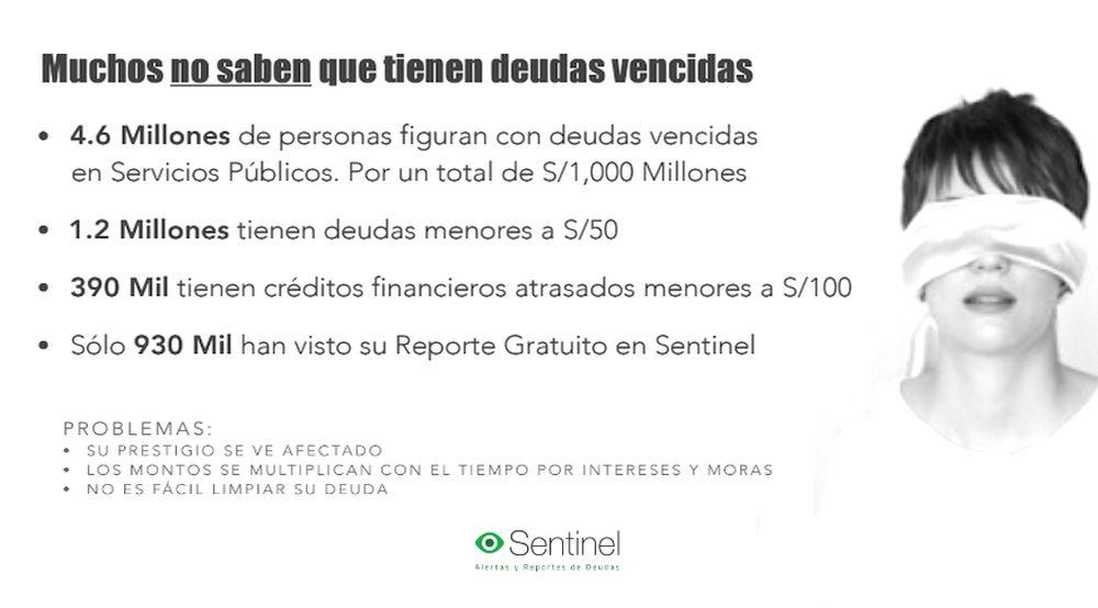 Créditos personales: 390,000 registran deudas atrasadas menores a S/ 100