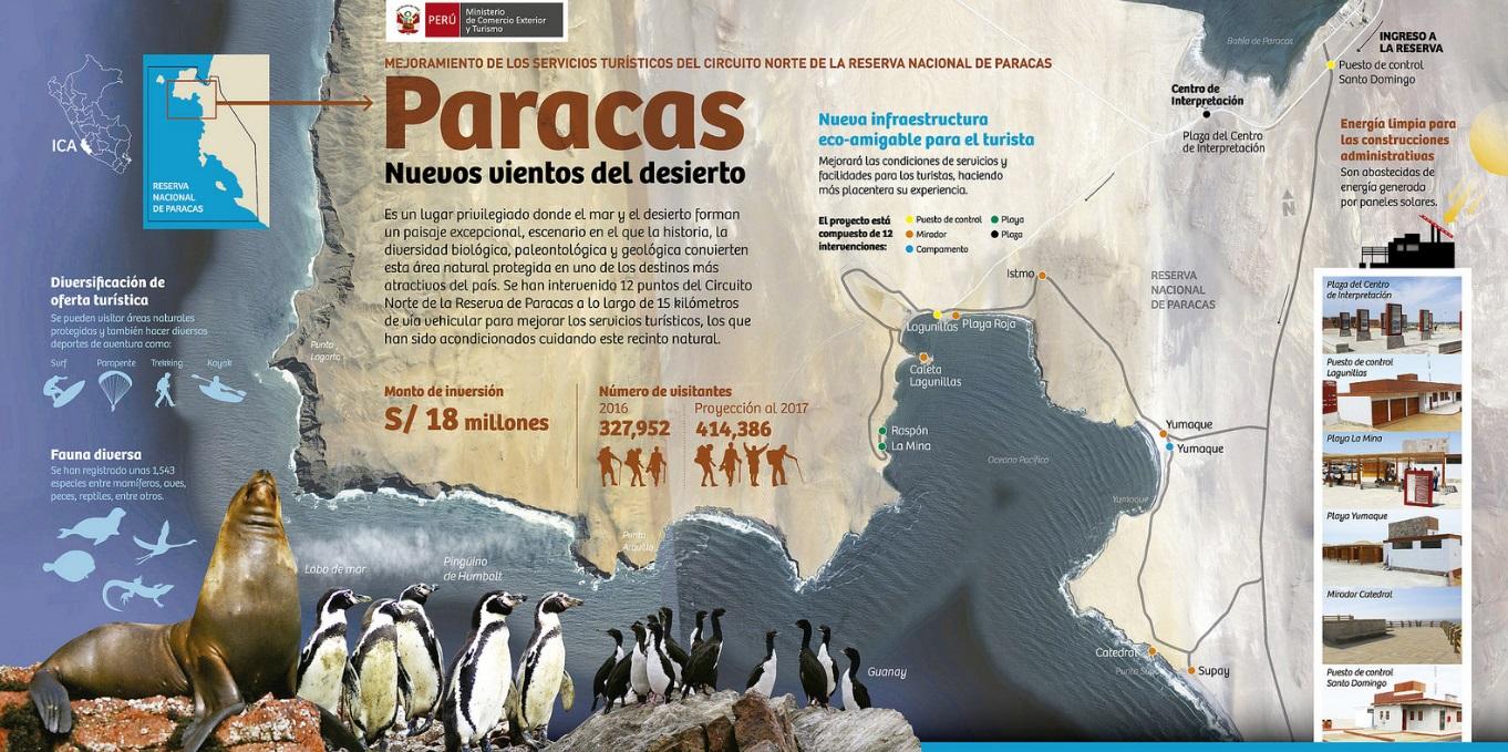 Atención turistas: inauguran el nuevo Circuito Norte de la Reserva Nacional de Paracas