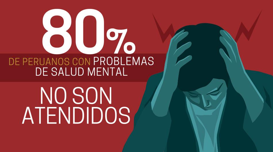 Perú, Salud, enfermedades, salud mental, problemas