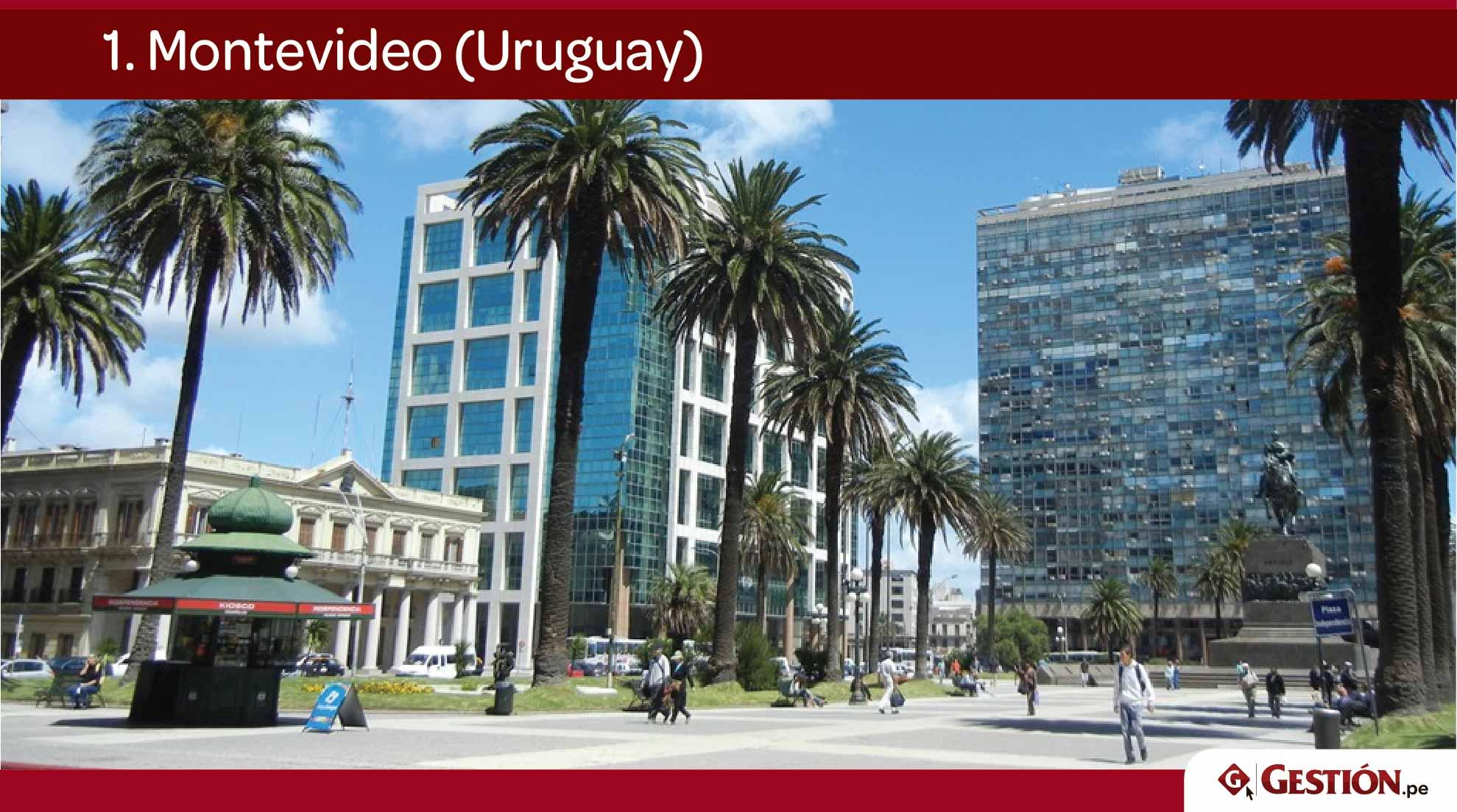 Lima, América Latina, calidad de vida, Ranking, 2017