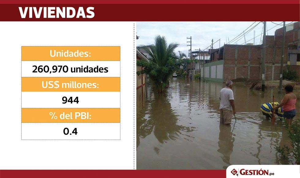 infraestructura, daños por desastres naturales, Niño Costero