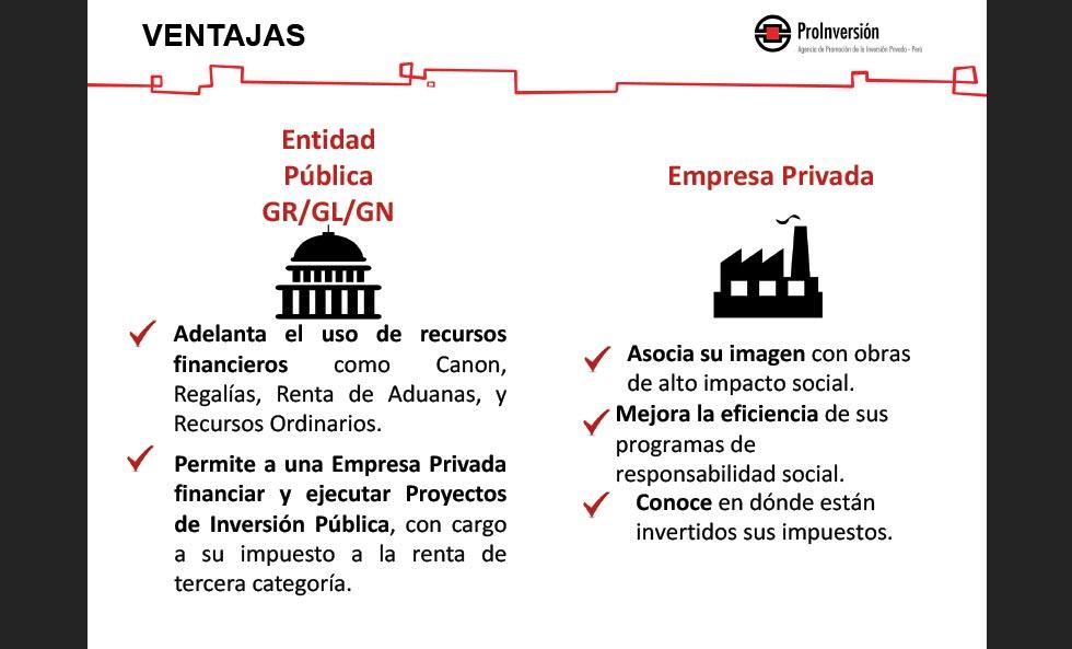 impuestos, Obras por Impuestos, sectores, obras