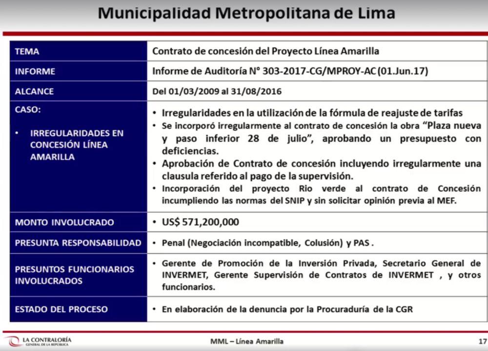 Contraloría denunciará a funcionarios de la Municipalidad de Lima por Línea Amarilla