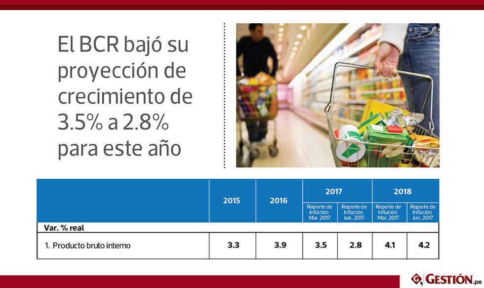 Perú, economía peruana, economía