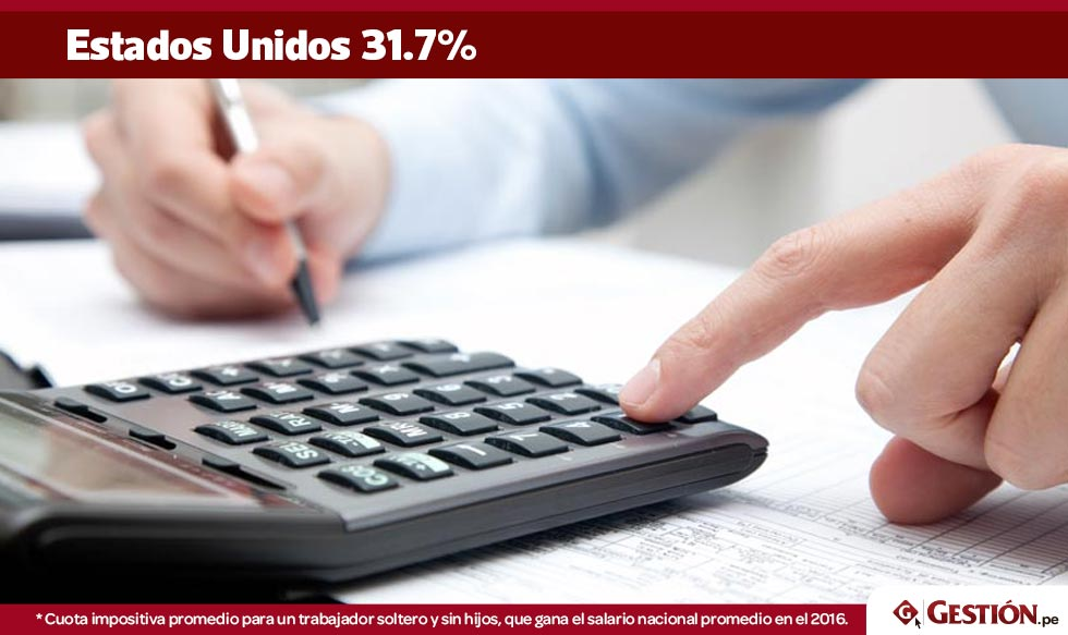ingresos, impuestos, OCDE, trabajadores