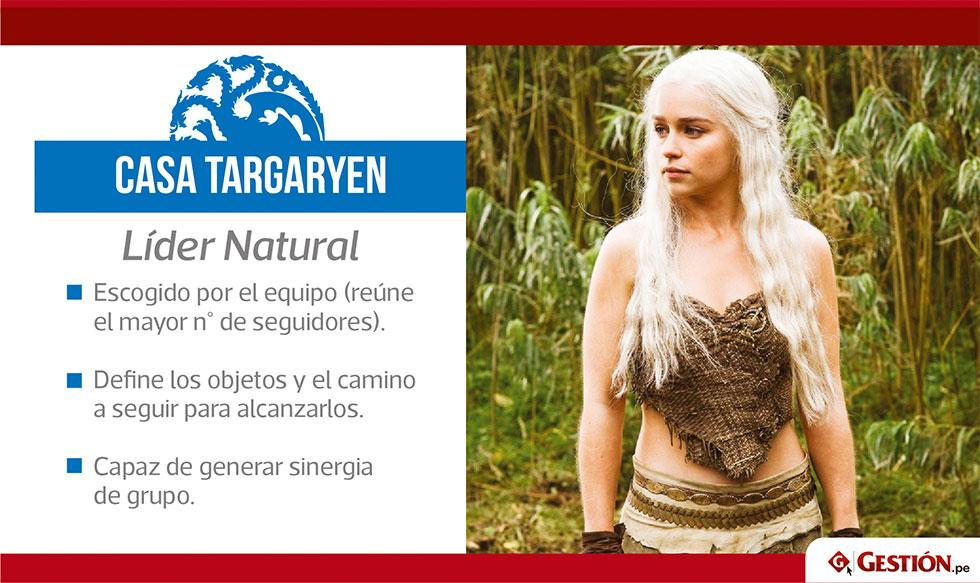 Game of Thrones, Juego de Tronos, serie
