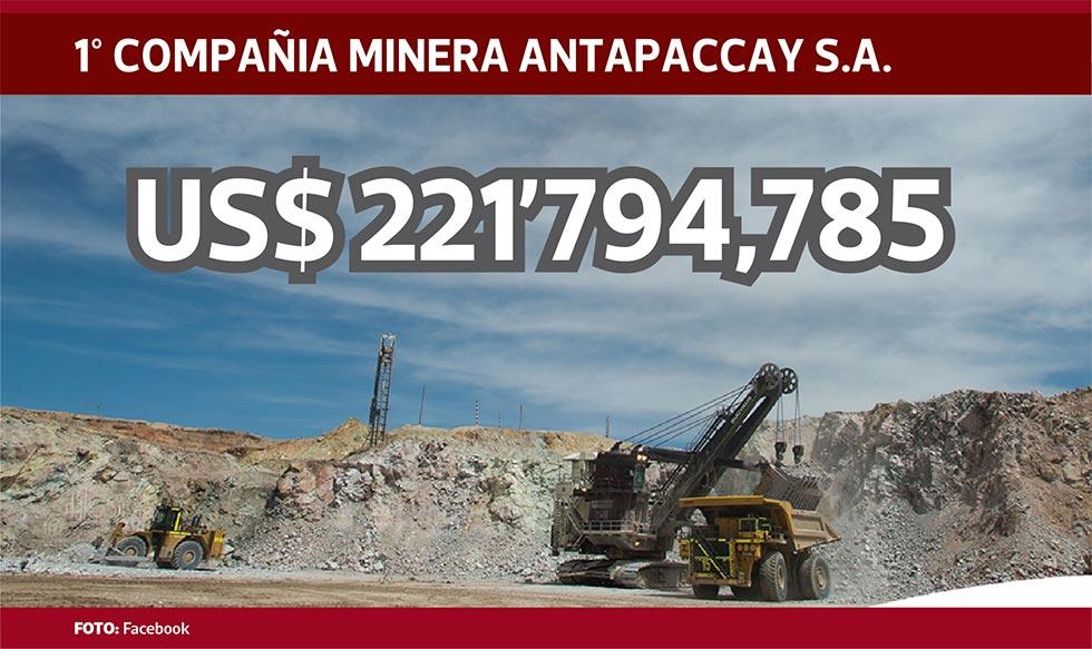 Minería, inversiones, empresas, perú, compañias