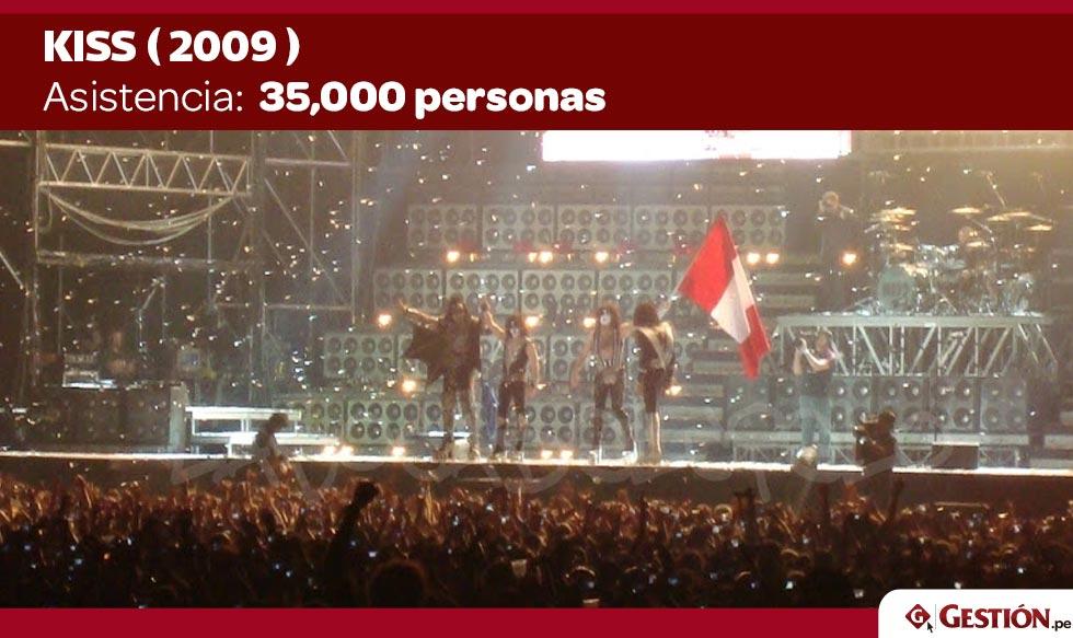 Perú, Estadio Nacional, conciertos, concierto lima