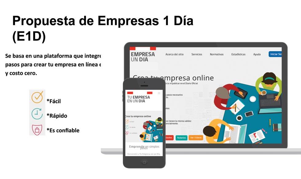 Perú, empresas, emprendedores, negocio, nuevas empresas