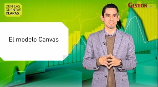 Modelo Canvas: Haga que su proyecto sea una realidad y sea rentable