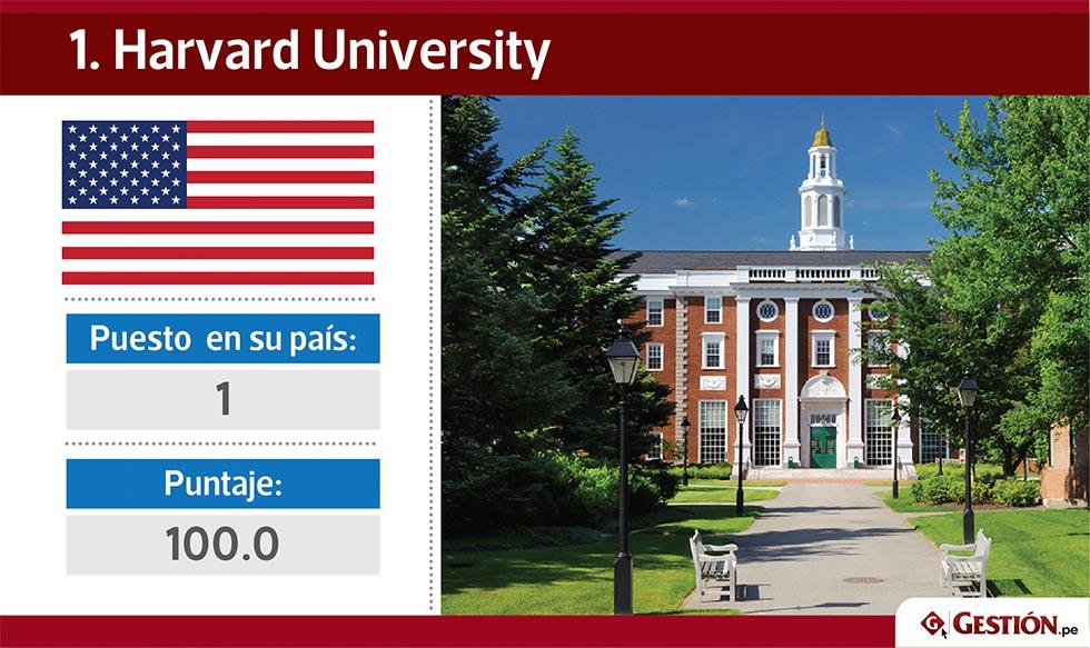 estudios, universidades, carreras, mundo, universidades del mundo