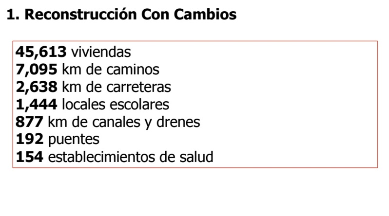 A fines del 2018 estarán terminadas las primeras obras de reconstrucción por Niño Costero