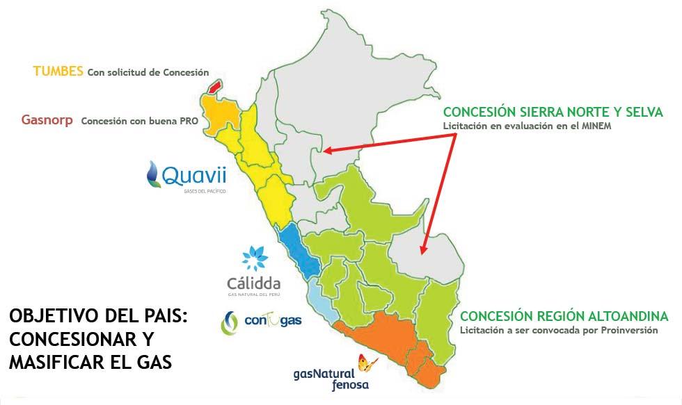Perú, gas, Gas natural, fotos