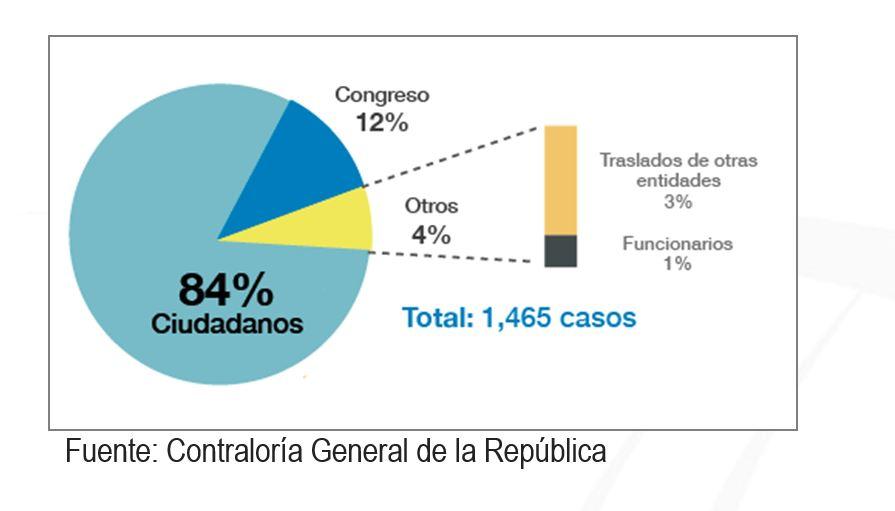 Contraloría: Se presentaron cerca de 1,500 denuncias por presuntos actos irregulares