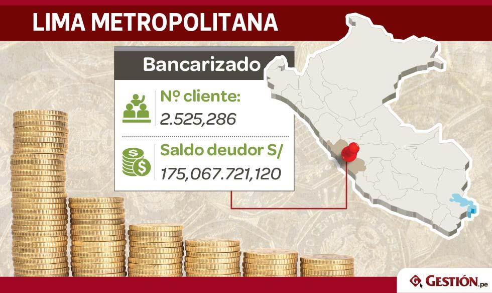Perú, bancarización, dinero, bancarización en el Perú, fotos