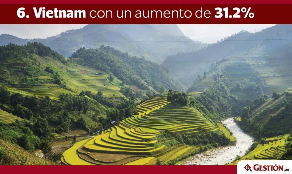 turismo, América Latina, destinos de viaje, viajar, fotos