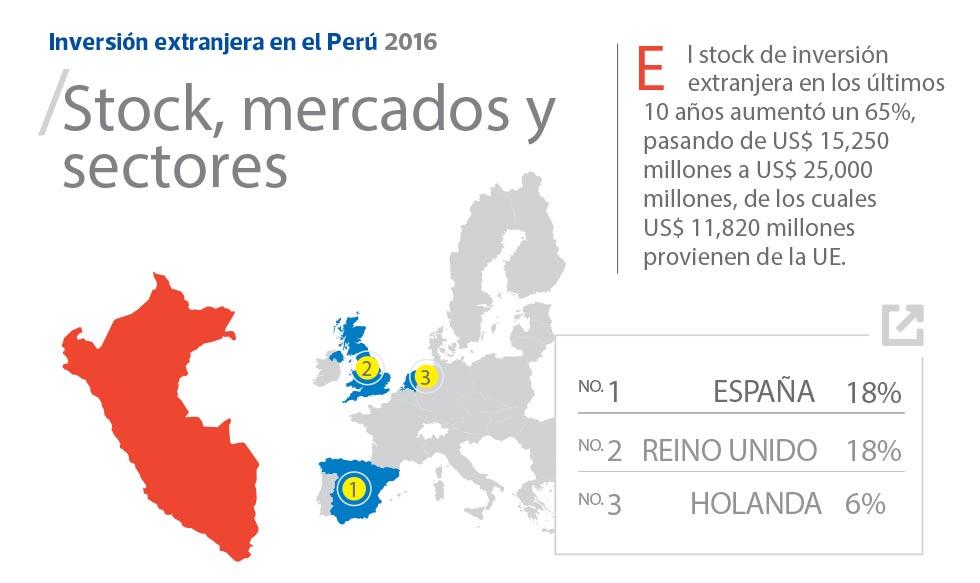 Perú, Unión Europea, América Latina, fotos, acuerdo comerciales