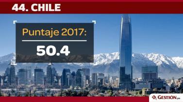 ¿Qué puesto ocupan Perú y otros países de la región en el Ranking Mundial de Talento 2017?