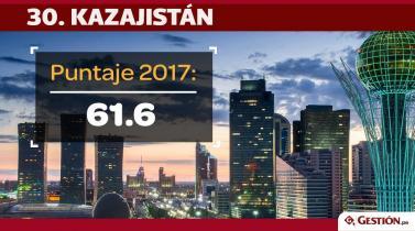Los países que ocupan los primeros 30 puestos del Ranking Mundial del Talento 2017